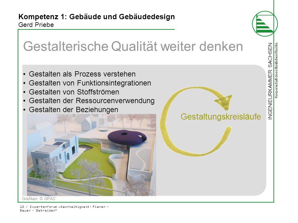 """INGENIEURKAMMER SACHSEN Körperschaft des öffentlichen Rechts 10 / Expertenforum """"Nachhaltigkeit: Planen – Bauen – Betreiben"""" Grafiken: © GPAC Gestalte"""