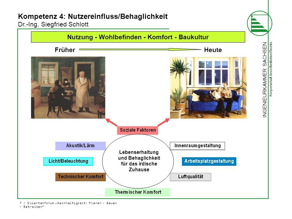 """INGENIEURKAMMER SACHSEN Körperschaft des öffentlichen Rechts 7 / Expertenforum """"Nachhaltigkeit: Planen – Bauen – Betreiben"""" Kompetenz 4: Nutzereinflus"""