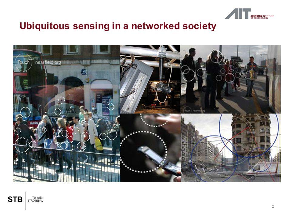 Technologiesprünge ermöglichen völlig neue Ansätze  Forschung treibt Technologien für die quantitative und qualitative Erfassung und Analyse von Städten voran.
