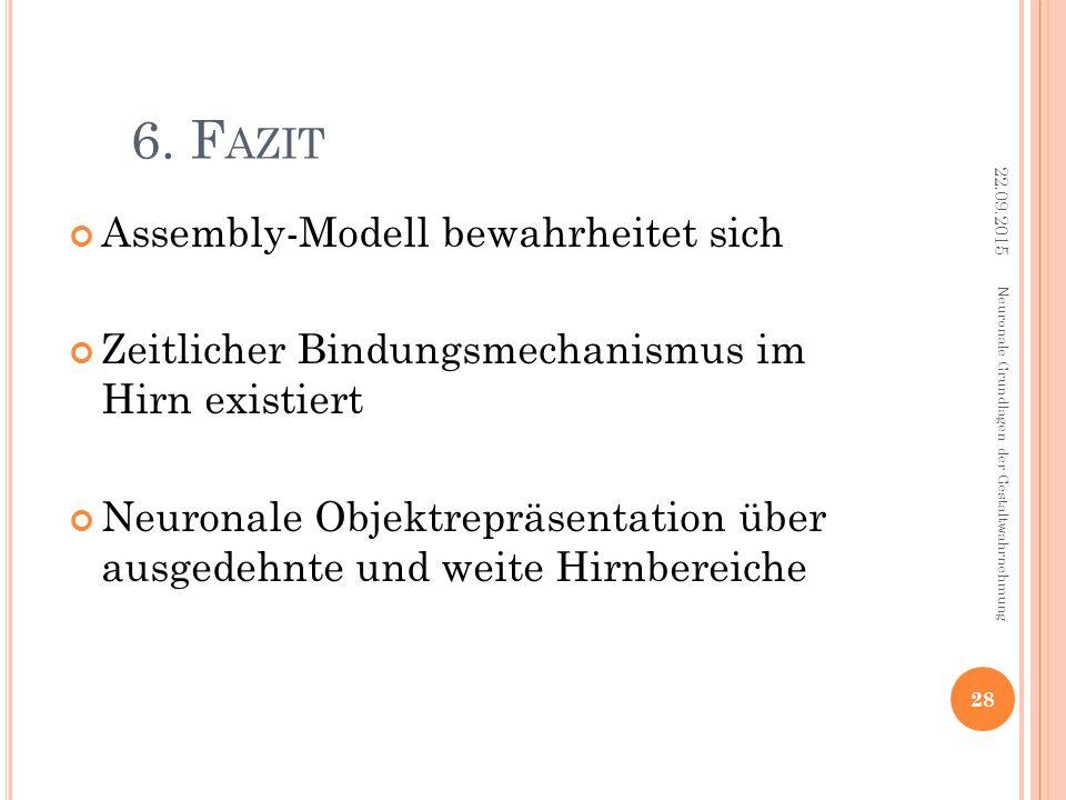 6. F AZIT Assembly-Modell bewahrheitet sich Zeitlicher Bindungsmechanismus im Hirn existiert Neuronale Objektrepräsentation über ausgedehnte und weite