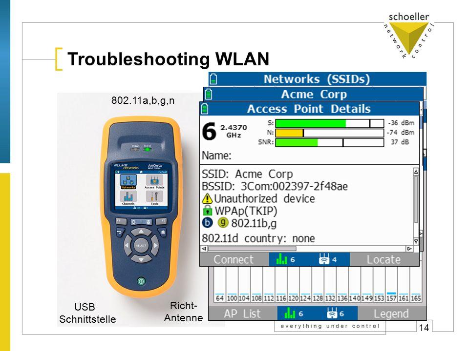 14 Troubleshooting WLAN Richt- Antenne 802.11a,b,g,n USB Schnittstelle Netzwerke und Access Points Verbindung und Performance- tests Kanalbelegung und