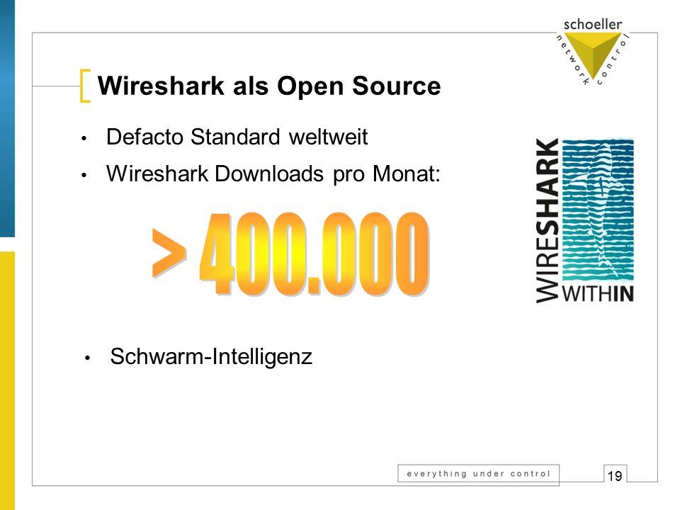 19 Wireshark als Open Source Defacto Standard weltweit Wireshark Downloads pro Monat: Schwarm-Intelligenz