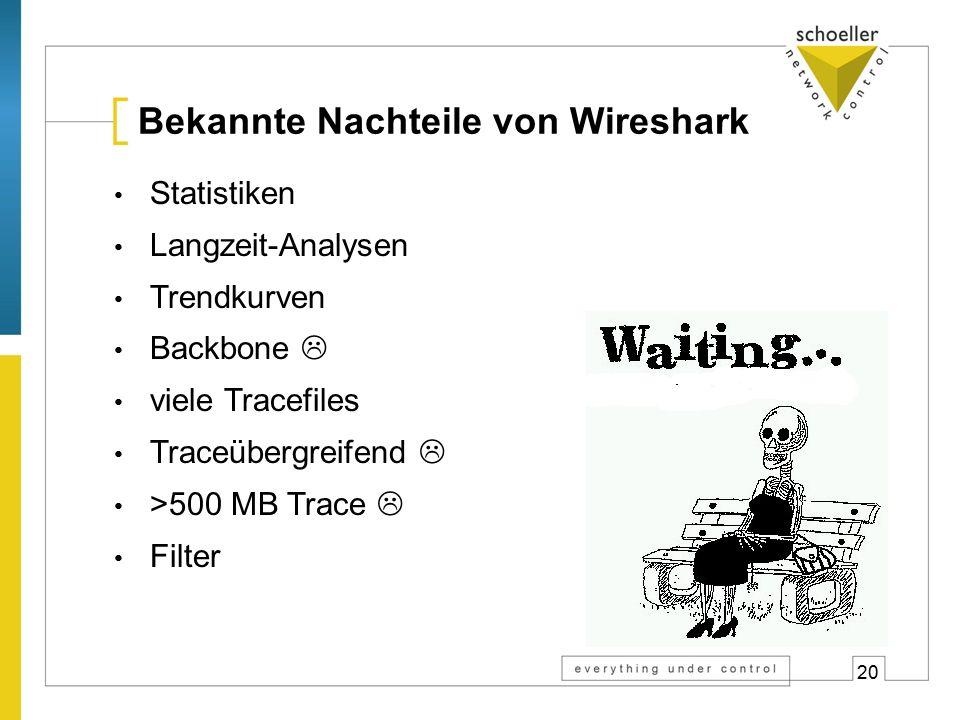 20 Bekannte Nachteile von Wireshark Statistiken Langzeit-Analysen Trendkurven Backbone  viele Tracefiles Traceübergreifend  >500 MB Trace  Filter