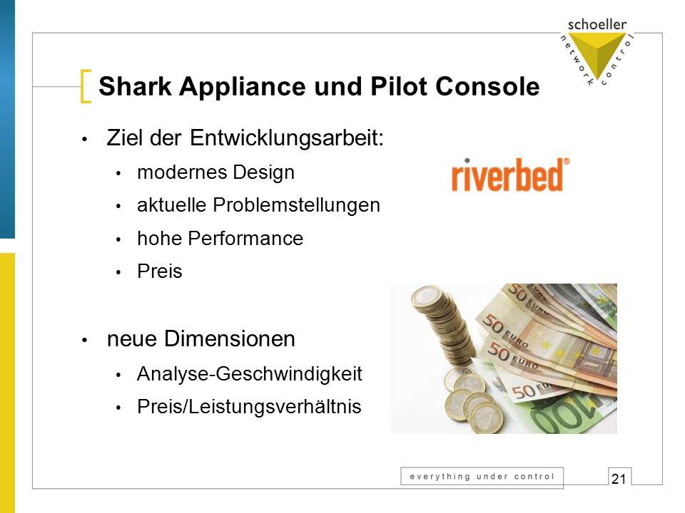 21 Shark Appliance und Pilot Console Ziel der Entwicklungsarbeit: modernes Design aktuelle Problemstellungen hohe Performance Preis neue Dimensionen Analyse-Geschwindigkeit Preis/Leistungsverhältnis
