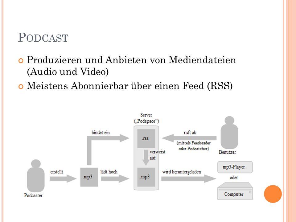 P ODCAST Produzieren und Anbieten von Mediendateien (Audio und Video) Meistens Abonnierbar über einen Feed (RSS)