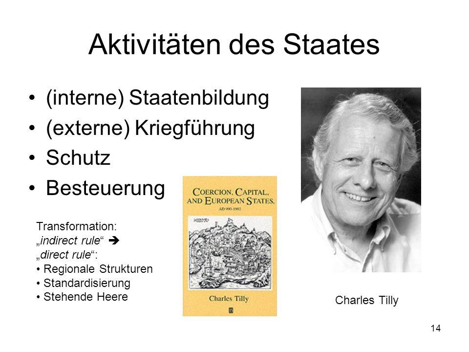 """14 Aktivitäten des Staates (interne) Staatenbildung (externe) Kriegführung Schutz Besteuerung Charles Tilly Transformation: """"indirect rule  """"direct rule : Regionale Strukturen Standardisierung Stehende Heere"""