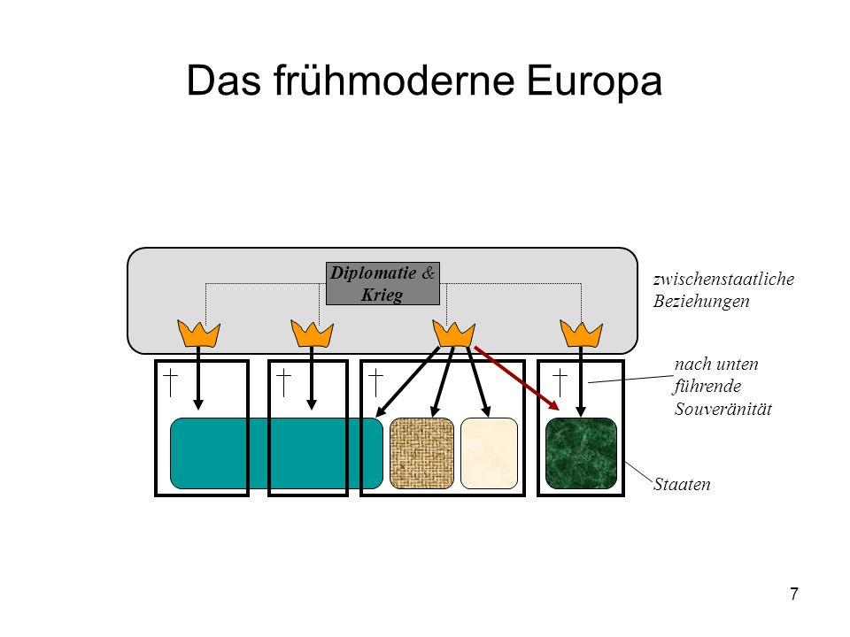 7 Das frühmoderne Europa Diplomatie & Krieg Staaten zwischenstaatliche Beziehungen nach unten führende Souveränität