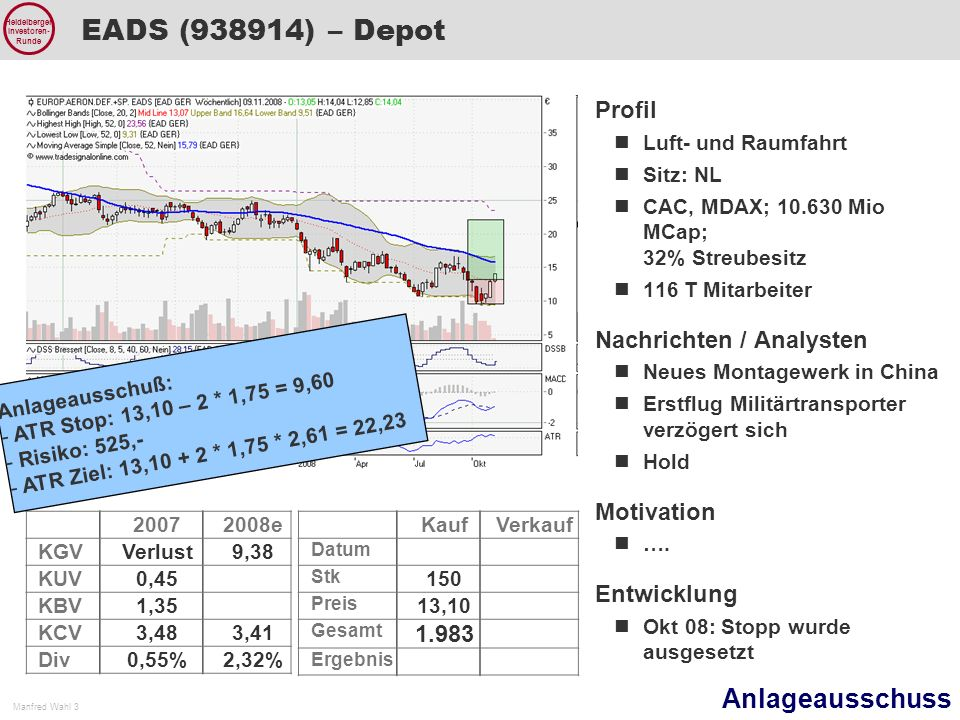 Anlageausschuss Manfred Wahl 4 Heidelberger Investoren- Runde Kuka (620440) – Depot 20072008e KGV147,62 KUV0,54 KBV2,96 KCV11,114,89 Div3,84%6,8%  Profil Holding Maschinen/Anlagenbau Ehemals IWKA Sitz: Augsburg MDAX; 463 Mio MCap; 44% Streubesitz 5732 Mitarbeiter  Nachrichten / Analysten … Hold/Buy  Motivation ….