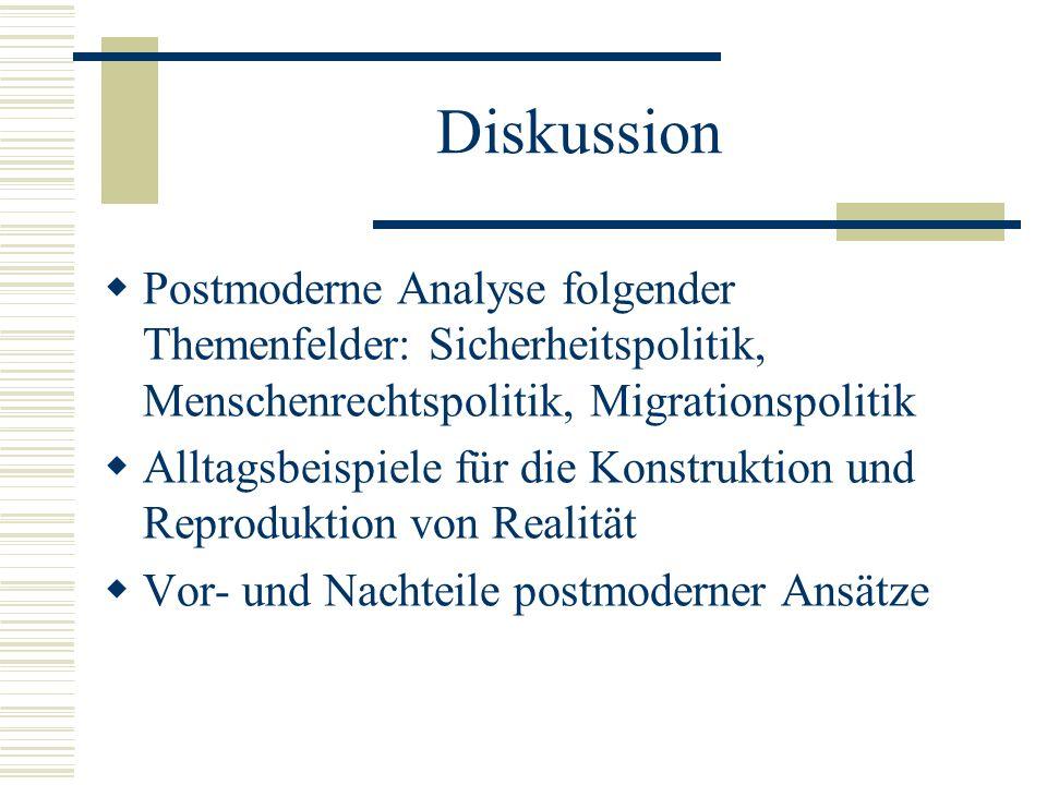 Diskussion  Postmoderne Analyse folgender Themenfelder: Sicherheitspolitik, Menschenrechtspolitik, Migrationspolitik  Alltagsbeispiele für die Konstruktion und Reproduktion von Realität  Vor- und Nachteile postmoderner Ansätze