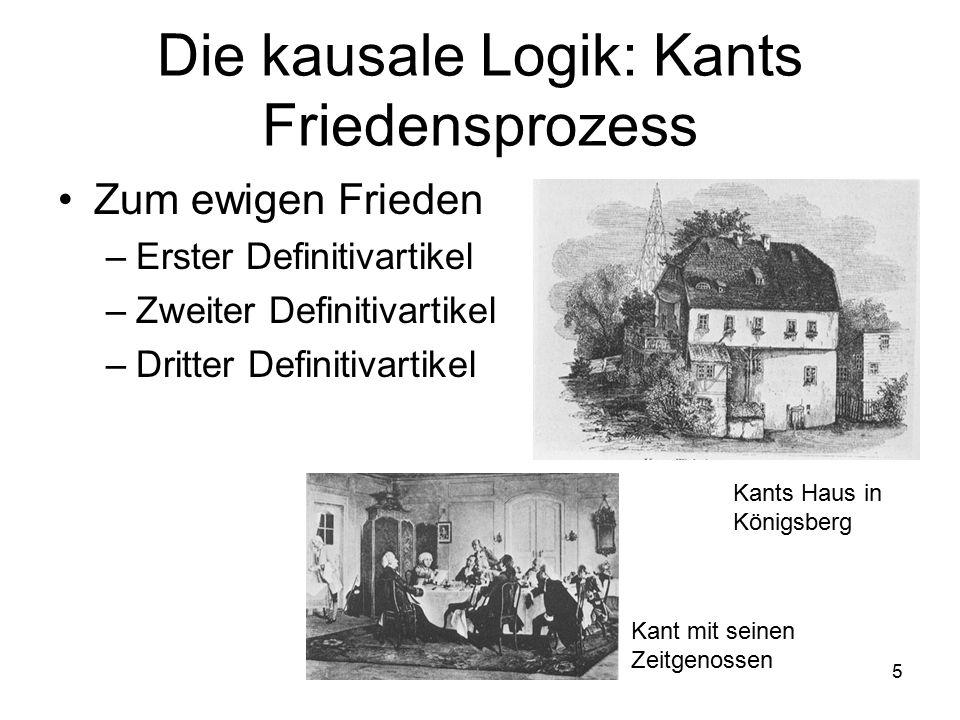 5 Die kausale Logik: Kants Friedensprozess Zum ewigen Frieden –Erster Definitivartikel –Zweiter Definitivartikel –Dritter Definitivartikel Kants Haus in Königsberg Kant mit seinen Zeitgenossen