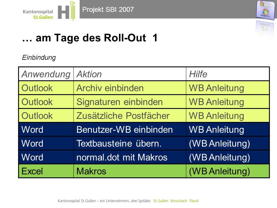 Projekt SBI 2007 … am Tage des Roll-Out 2 Eingehende Tests AnwendungAktionHilfe Internet ExplorerFavoriten prüfen- WordVorlagen testen- WordFormulare testen und Ergebnis ausdrucken - Fachanwendungenstarten, arbeiten, beenden - Access-DBsEingabe, Berichte, Ausgabe -