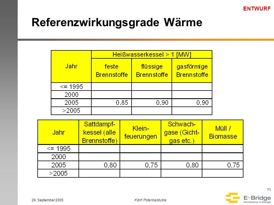 ENTWURF 29. September 2005KWK Potentialstudie 11 Referenzwirkungsgrade Wärme