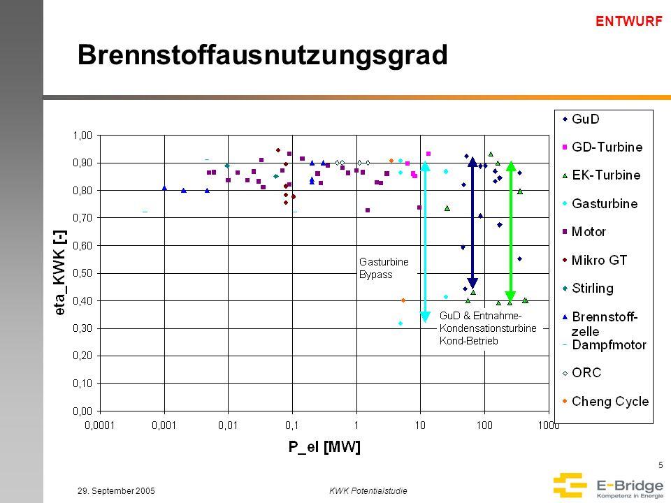 ENTWURF 29. September 2005KWK Potentialstudie 5 Brennstoffausnutzungsgrad