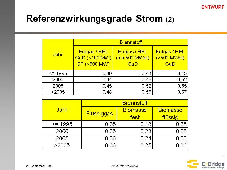 ENTWURF 29. September 2005KWK Potentialstudie 10 Referenzwirkungsgrade Strom (3)
