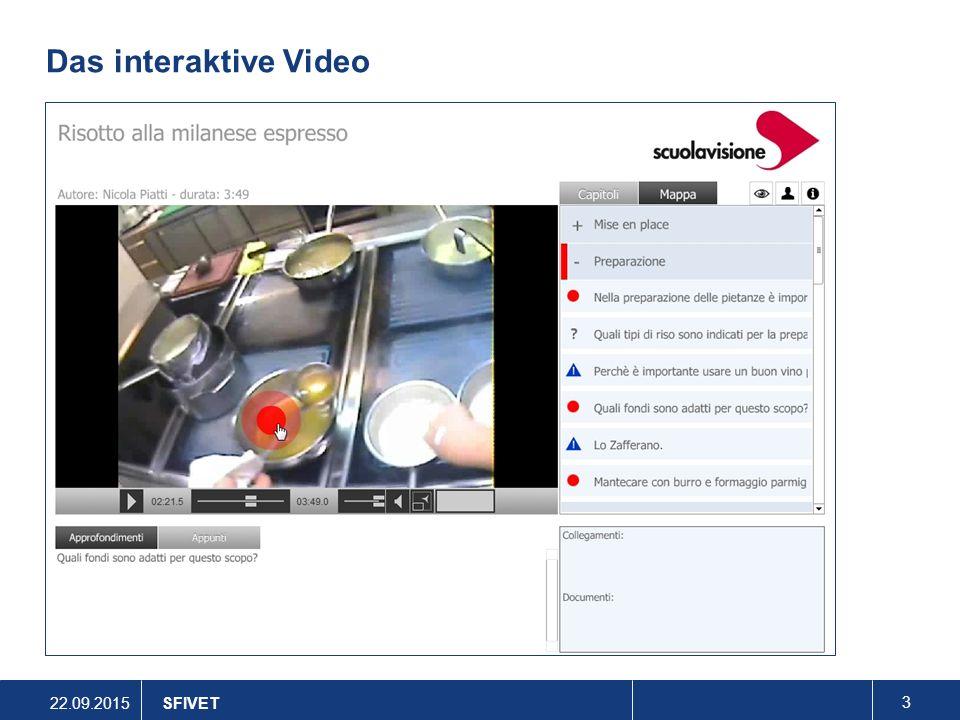 22.09.2015 3 Das interaktive Video SFIVET