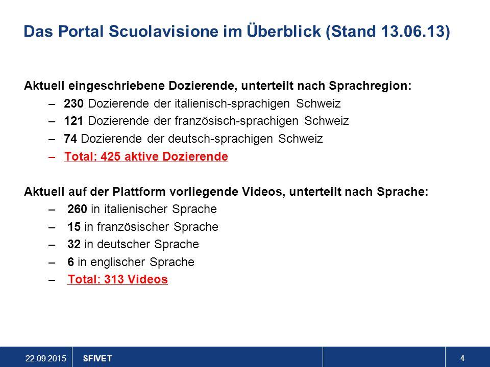 22.09.2015 4 Das Portal Scuolavisione im Überblick (Stand 13.06.13) Aktuell eingeschriebene Dozierende, unterteilt nach Sprachregion: –230 Dozierende