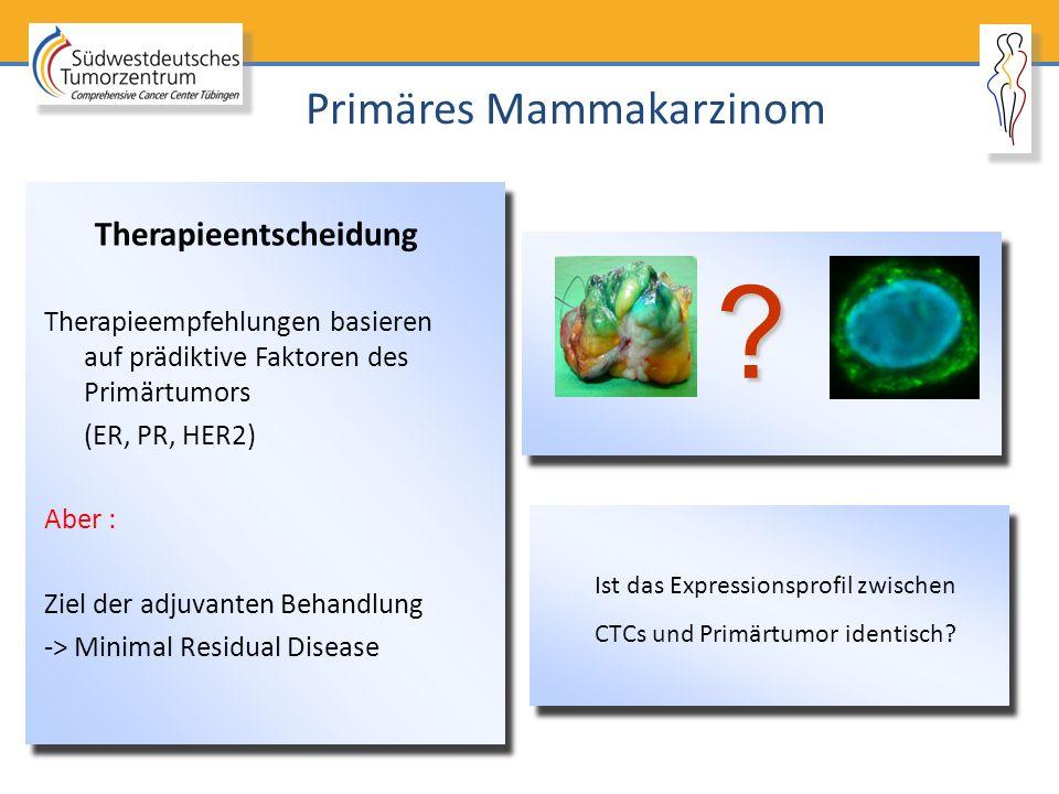 Primäres Mammakarzinom Therapieentscheidung Therapieempfehlungen basieren auf prädiktive Faktoren des Primärtumors (ER, PR, HER2) Aber : Ziel der adju