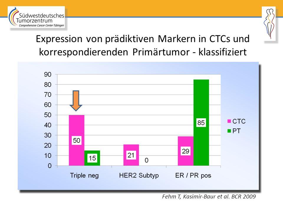 Expression von prädiktiven Markern in CTCs und korrespondierenden Primärtumor - klassifiziert Fehm T, Kasimir-Baur et al. BCR 2009