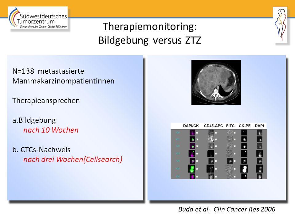 Therapiemonitoring: Bildgebung versus ZTZ N=138 metastasierte Mammakarzinompatientinnen Therapieansprechen a.Bildgebung nach 10 Wochen b. CTCs-Nachwei