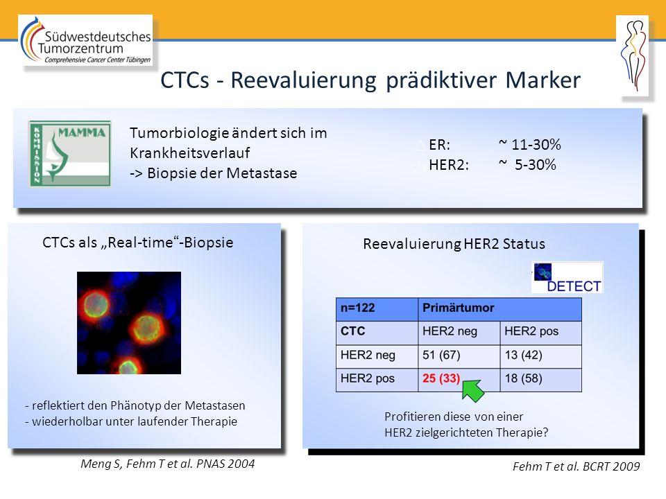 """CTCs als """"Real-time""""-Biopsie - reflektiert den Phänotyp der Metastasen - wiederholbar unter laufender Therapie Meng S, Fehm T et al. PNAS 2004 ER: ~ 1"""