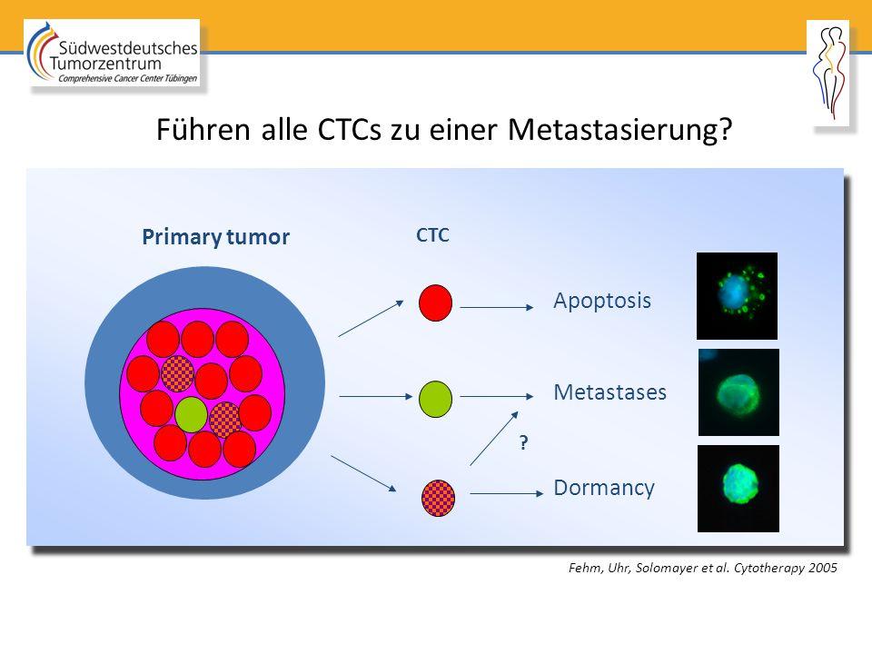 Apoptose - CTCs 0 20 40 60 80 100 00,112714 Surgery Days % Clearence of CTCs Krag et al.