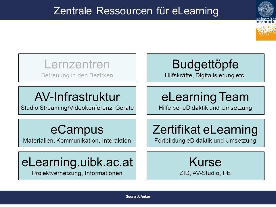 Georg J. Anker Zentrale Ressourcen für eLearning Budgettöpfe Hilfskräfte, Digitalisierung etc. eLearning Team Hilfe bei eDidaktik und Umsetzung Zertif