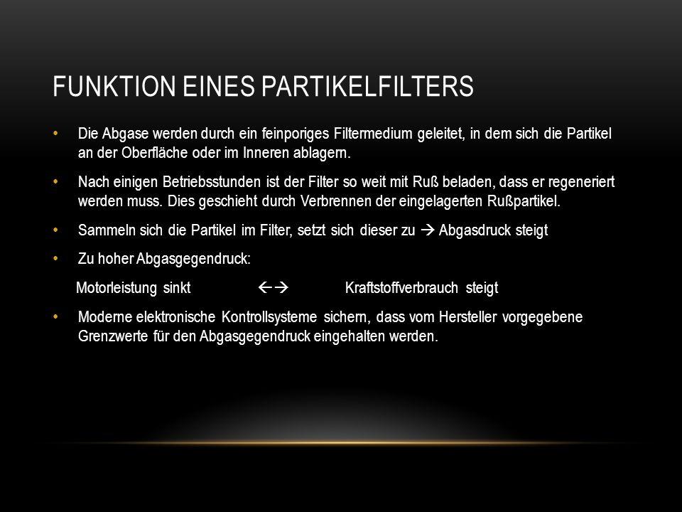 FUNKTION EINES PARTIKELFILTERS Die Abgase werden durch ein feinporiges Filtermedium geleitet, in dem sich die Partikel an der Oberfläche oder im Inner