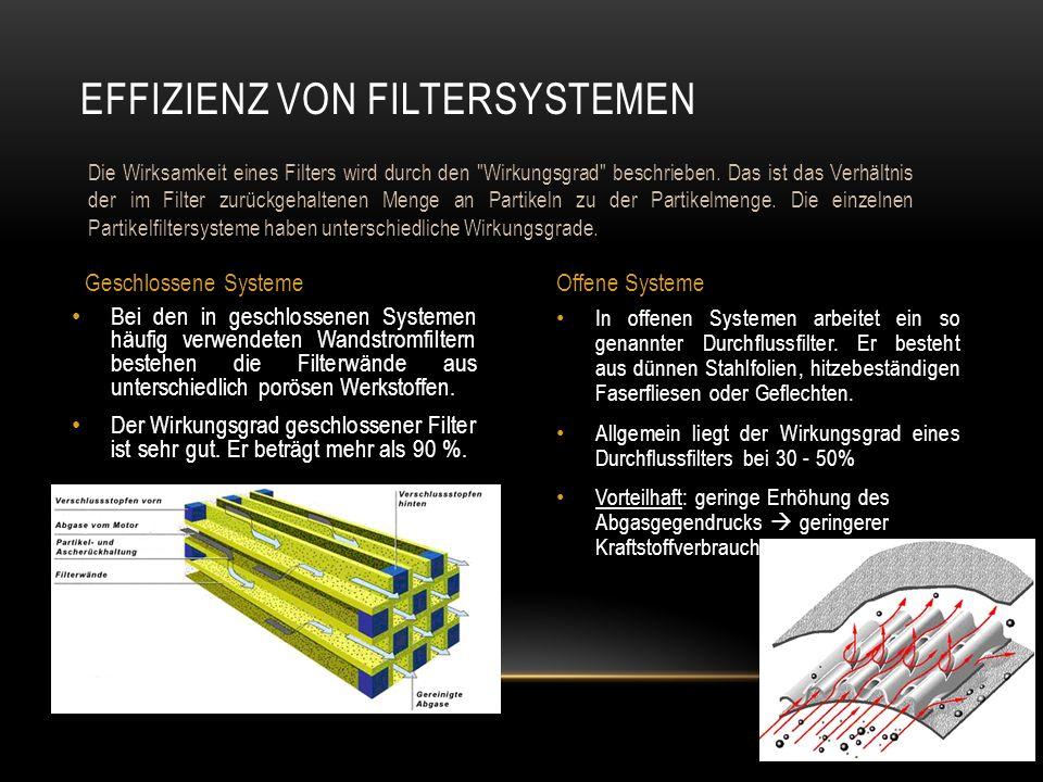 FUNKTIONSWEISE & UMWELTPLAKETTEN http://www.autodienst-bochum.de/feinstaub/partikelfilter-funktion.html Stickstoffdioxid Kohlenstoff Stickoxide & Kohlendioxid