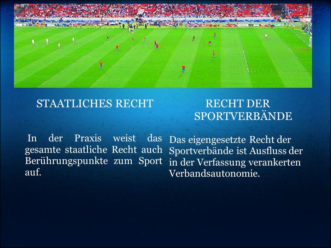 ZWEI SÄULEN DES SPORTRECHTS STAATLICHES RECHT In der Praxis weist das gesamte staatliche Recht auch Berührungspunkte zum Sport auf. RECHT DER SPORTVER