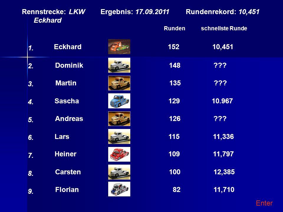 Rennstrecke: LKW Ergebnis: 17.09.2011 Rundenrekord: 10,451 Eckhard 1.