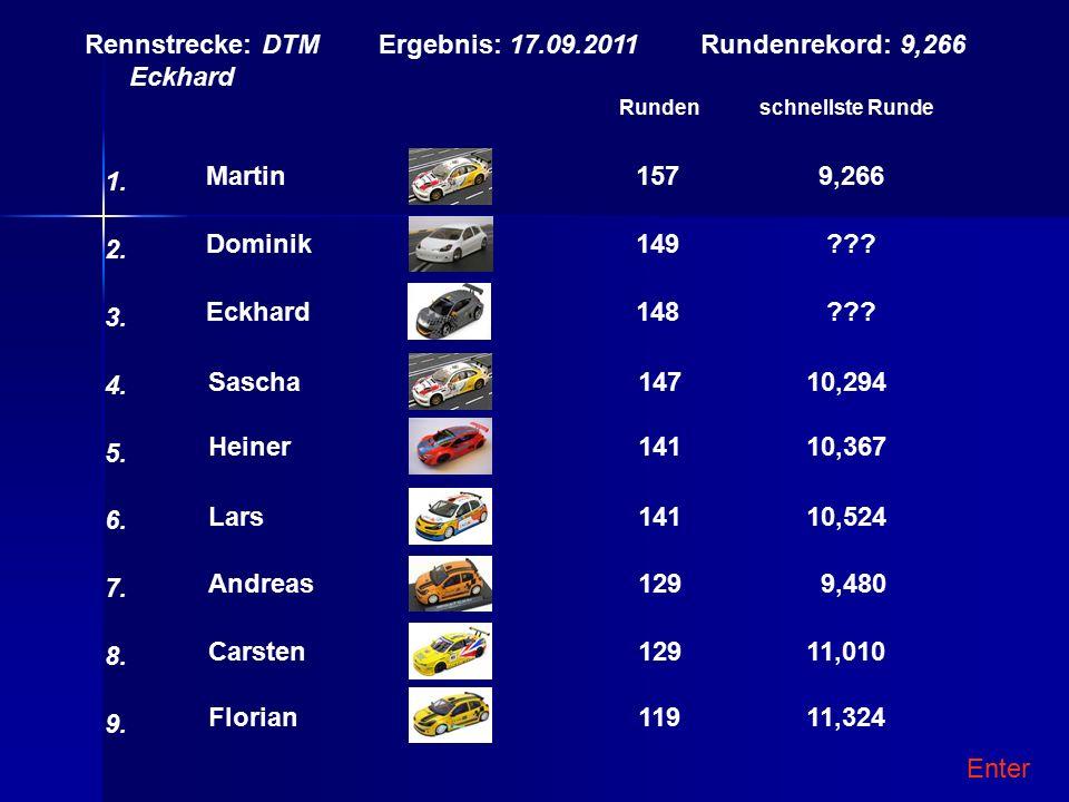 Rennstrecke: LMP Ergebnis: 17.09.2011 Rundenrekord: 8,467 Eckhard 1.