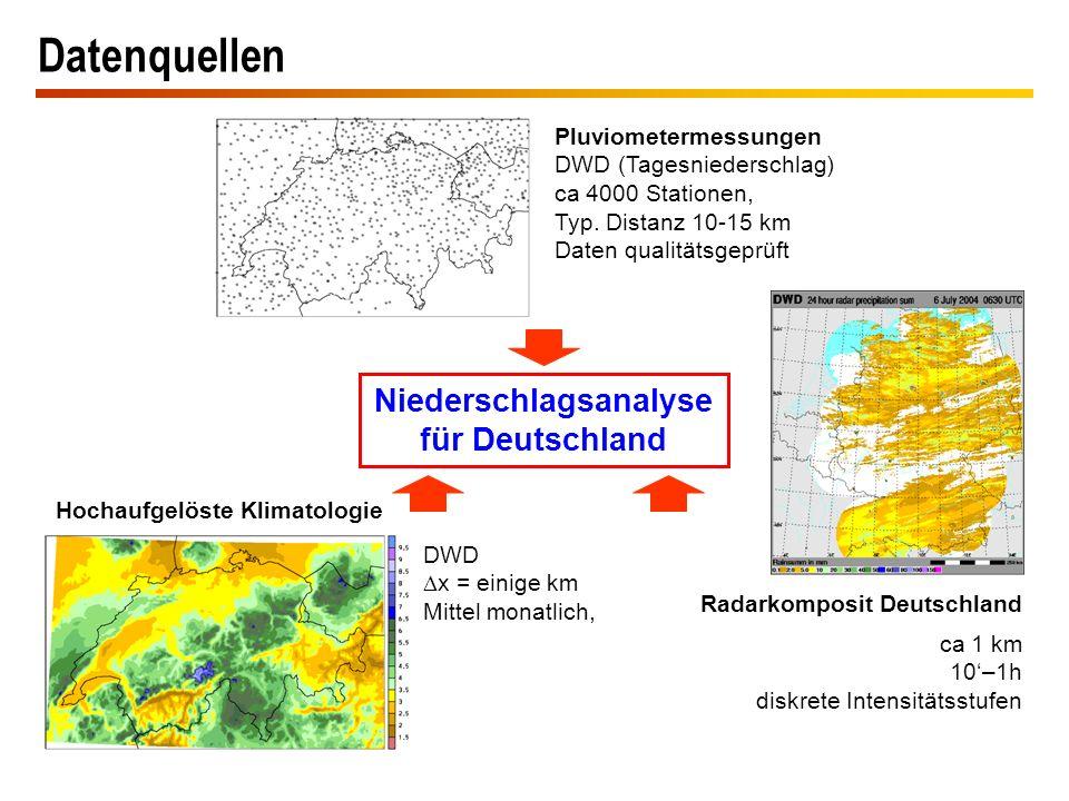 Datenquellen Niederschlagsanalyse für Deutschland DWD  x = einige km Mittel monatlich, Pluviometermessungen DWD (Tagesniederschlag) ca 4000 Stationen
