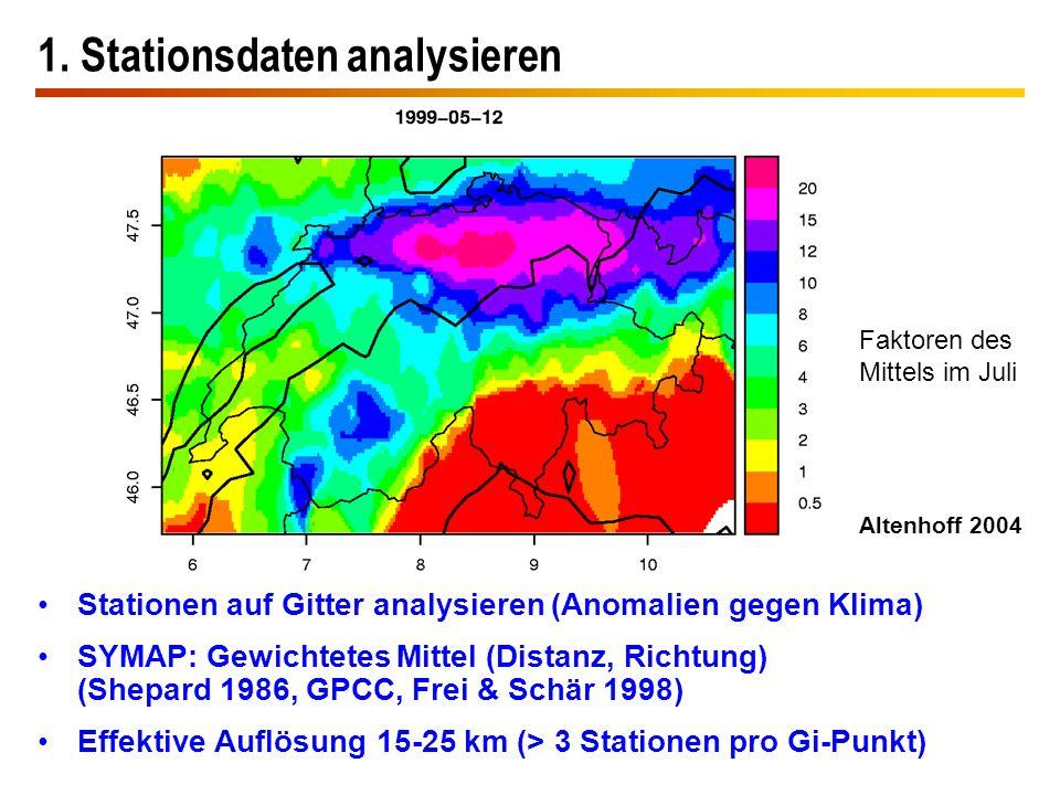 1. Stationsdaten analysieren Stationen auf Gitter analysieren (Anomalien gegen Klima) SYMAP: Gewichtetes Mittel (Distanz, Richtung) (Shepard 1986, GPC