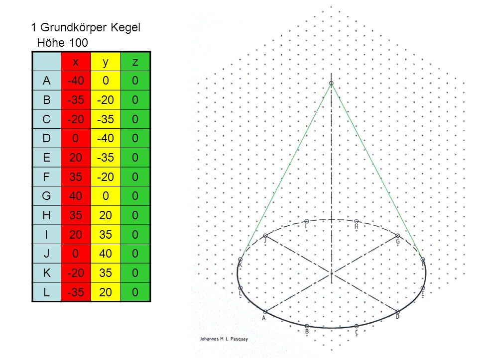 1 Grundkörper Kegel Höhe 100 xyz A-4000 B-35-200 C -350 D0-400 E20-350 F35-200 G4000 H35200 I 350 J0400 K-20350 L-35200 0,0,0