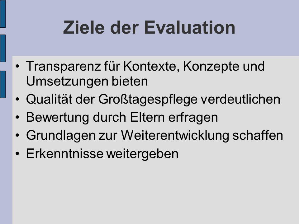 Ziele der Evaluation Transparenz für Kontexte, Konzepte und Umsetzungen bieten Qualität der Großtagespflege verdeutlichen Bewertung durch Eltern erfragen Grundlagen zur Weiterentwicklung schaffen Erkenntnisse weitergeben