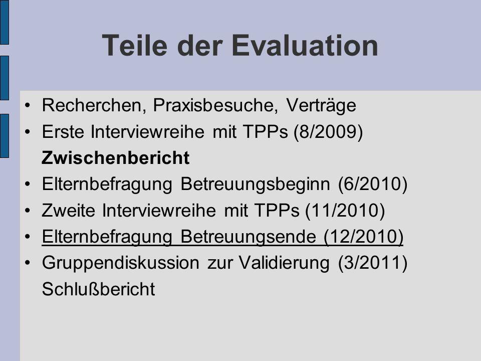 Teile der Evaluation Recherchen, Praxisbesuche, Verträge Erste Interviewreihe mit TPPs (8/2009) Zwischenbericht Elternbefragung Betreuungsbeginn (6/2010) Zweite Interviewreihe mit TPPs (11/2010) Elternbefragung Betreuungsende (12/2010) Gruppendiskussion zur Validierung (3/2011) Schlußbericht
