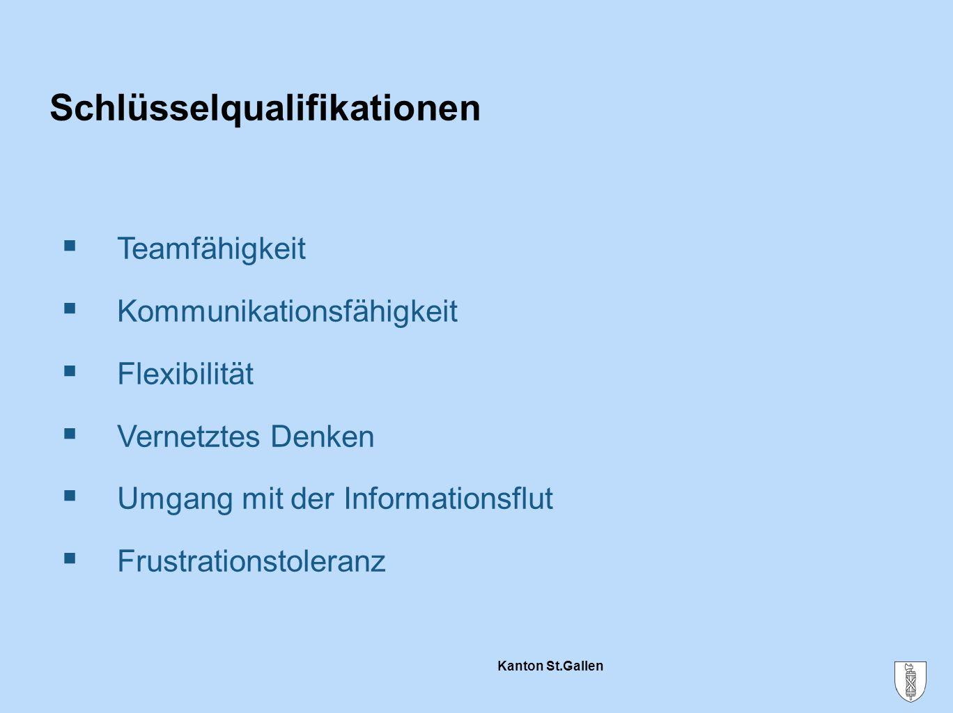 Kanton St.Gallen Schlüsselqualifikationen  Teamfähigkeit  Kommunikationsfähigkeit  Flexibilität  Vernetztes Denken  Umgang mit der Informationsfl