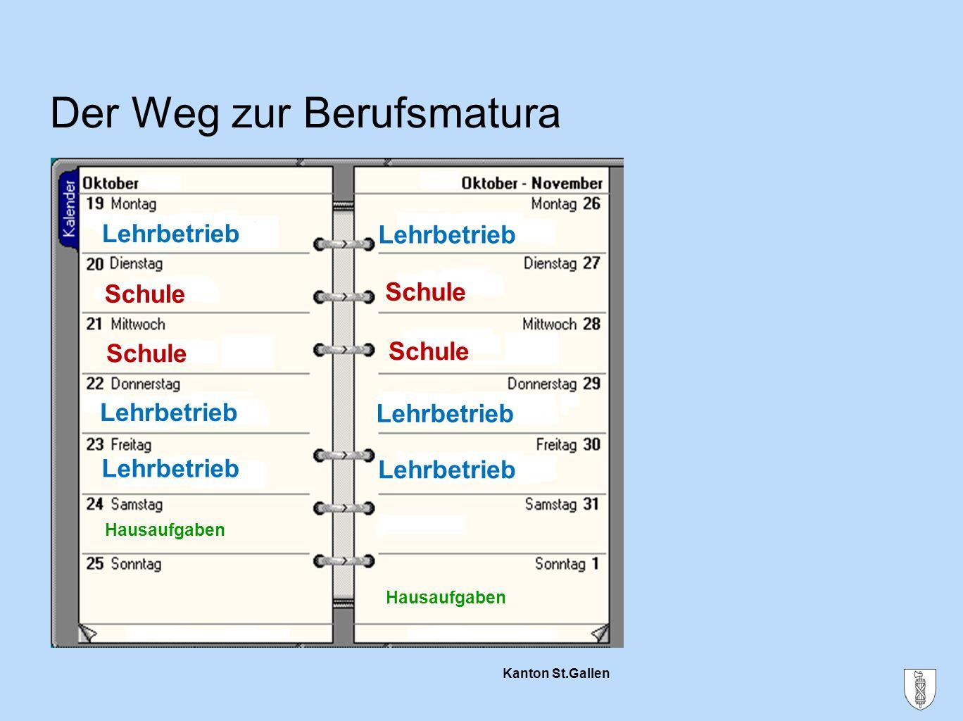 Kanton St.Gallen Der Weg zur Berufsmatura Lehrbetrieb Schule Hausaufgaben
