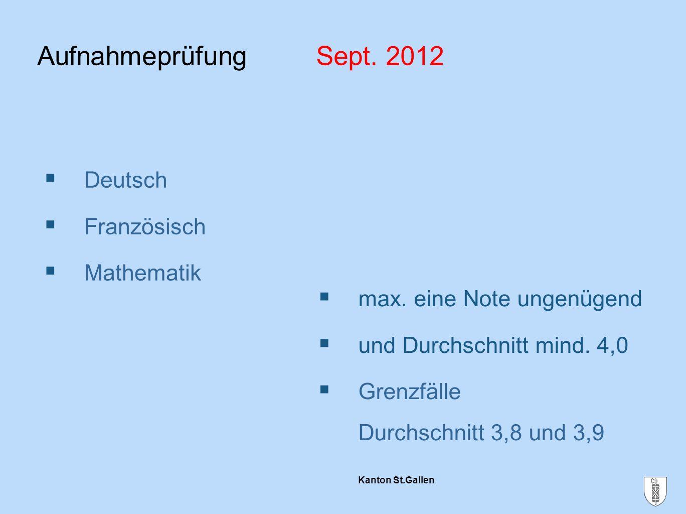 Kanton St.Gallen AufnahmeprüfungSept. 2012  Deutsch  Französisch  Mathematik  max. eine Note ungenügend  und Durchschnitt mind. 4,0  Grenzfälle