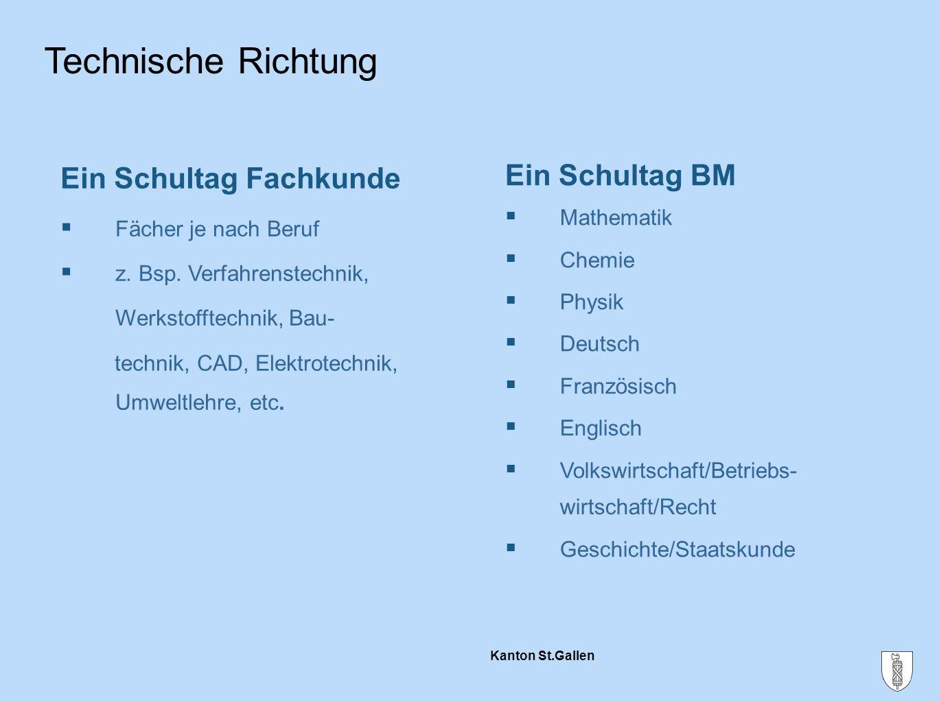 Kanton St.Gallen Technische Richtung Ein Schultag Fachkunde  Fächer je nach Beruf  z. Bsp. Verfahrenstechnik, Werkstofftechnik, Bau- technik, CAD, E