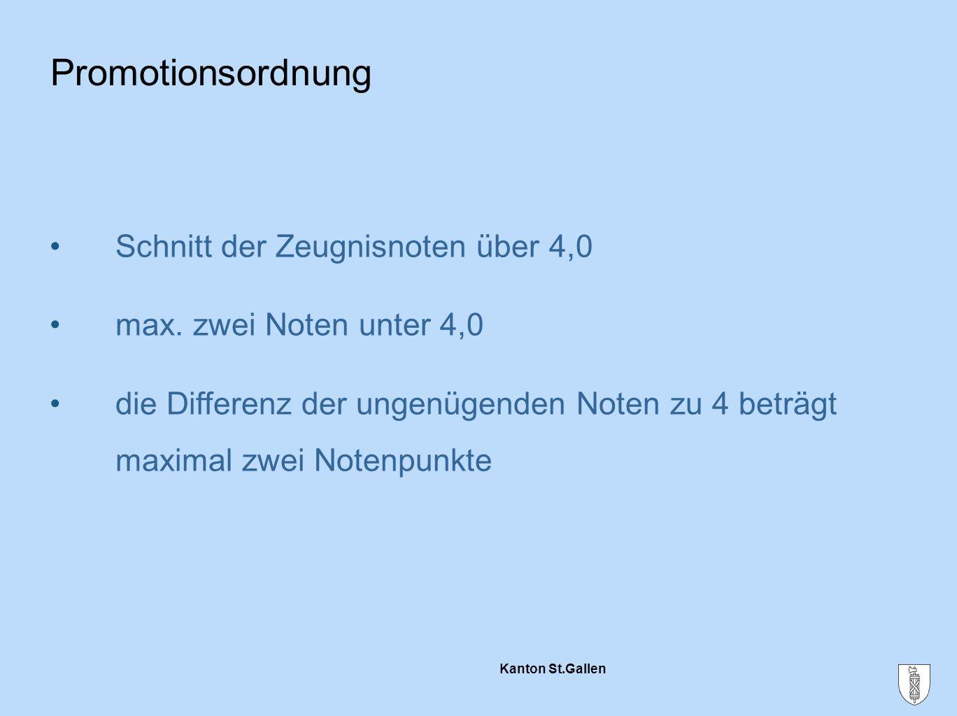 Kanton St.Gallen Schnitt der Zeugnisnoten über 4,0 max. zwei Noten unter 4,0 die Differenz der ungenügenden Noten zu 4 beträgt maximal zwei Notenpunkt