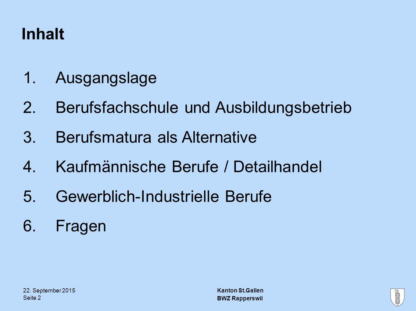 Kanton St.Gallen Inhalt 22. September 2015 BWZ Rapperswil Seite 2 1.Ausgangslage 2.Berufsfachschule und Ausbildungsbetrieb 3.Berufsmatura als Alternat