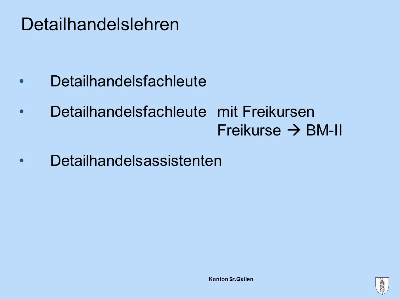 Kanton St.Gallen Detailhandelslehren Detailhandelsfachleute Detailhandelsfachleutemit Freikursen Freikurse  BM-II Detailhandelsassistenten