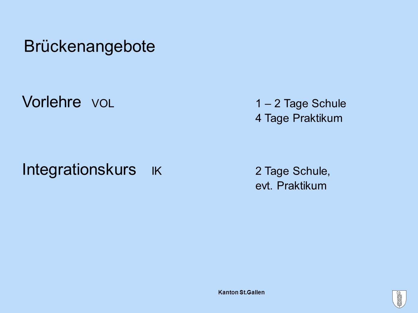 Kanton St.Gallen Brückenangebote Vorlehre VOL 1 – 2 Tage Schule 4 Tage Praktikum Integrationskurs IK 2 Tage Schule, evt. Praktikum