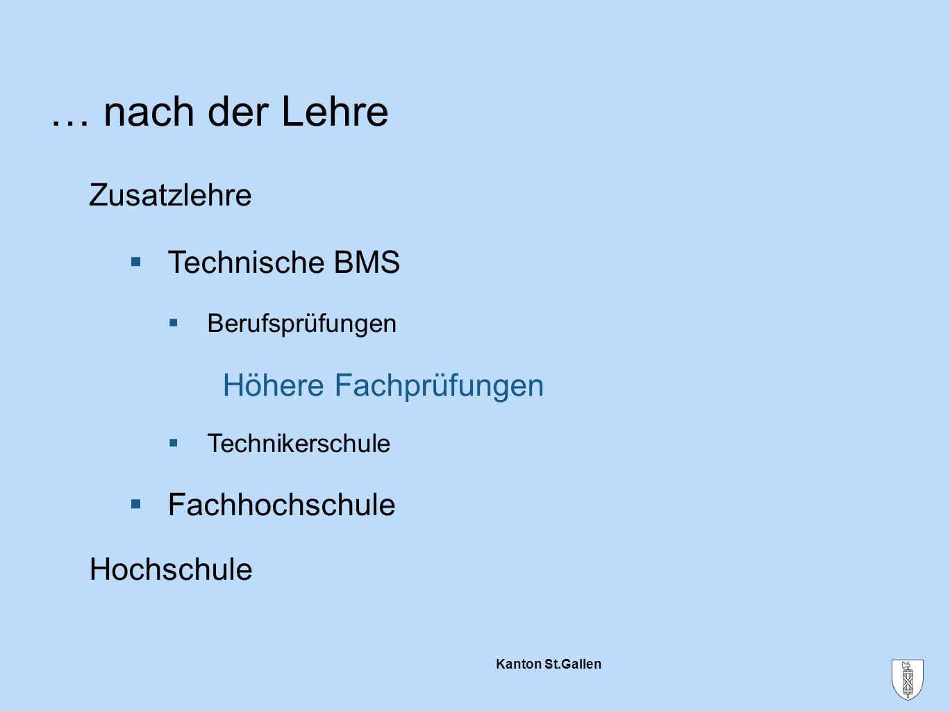 Kanton St.Gallen … nach der Lehre Zusatzlehre  Technische BMS  Berufsprüfungen Höhere Fachprüfungen  Technikerschule  Fachhochschule Hochschule