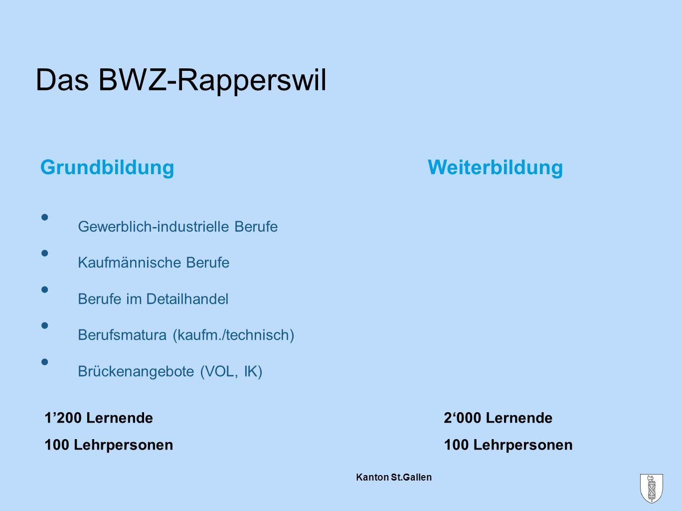 Kanton St.Gallen Das BWZ-Rapperswil Grundbildung Gewerblich-industrielle Berufe Kaufmännische Berufe Berufe im Detailhandel Berufsmatura (kaufm./techn