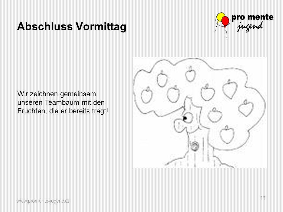 www.promente-jugend.at 11 Abschluss Vormittag Wir zeichnen gemeinsam unseren Teambaum mit den Früchten, die er bereits trägt!