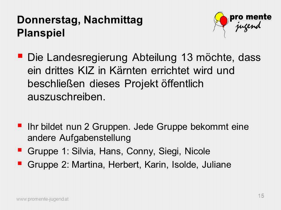 www.promente-jugend.at 15 Donnerstag, Nachmittag Planspiel  Die Landesregierung Abteilung 13 möchte, dass ein drittes KIZ in Kärnten errichtet wird u
