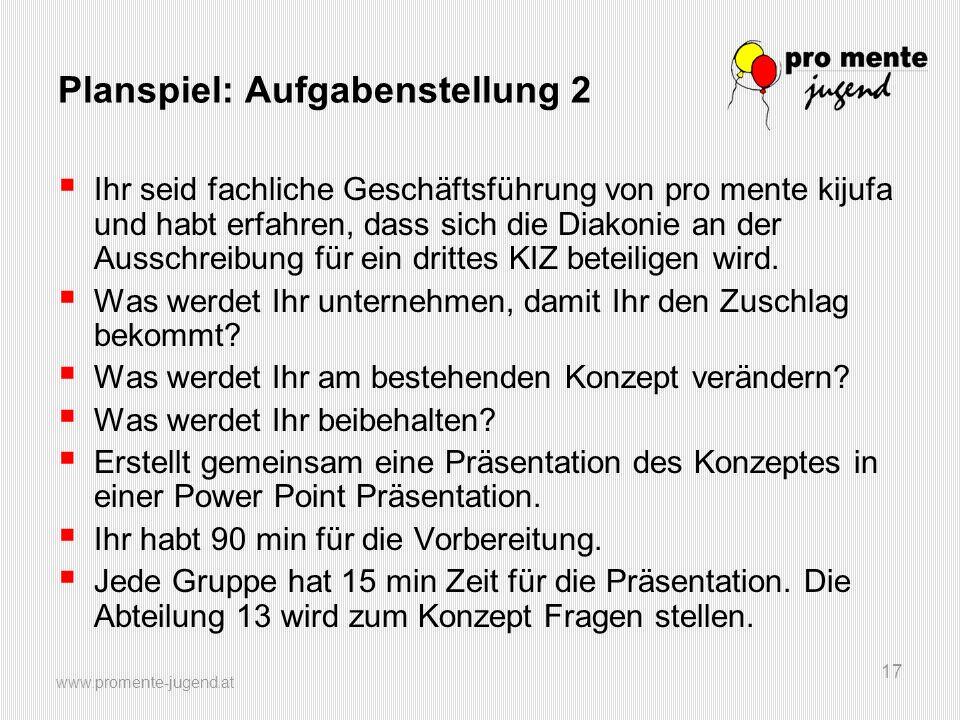 www.promente-jugend.at 17 Planspiel: Aufgabenstellung 2  Ihr seid fachliche Geschäftsführung von pro mente kijufa und habt erfahren, dass sich die Di