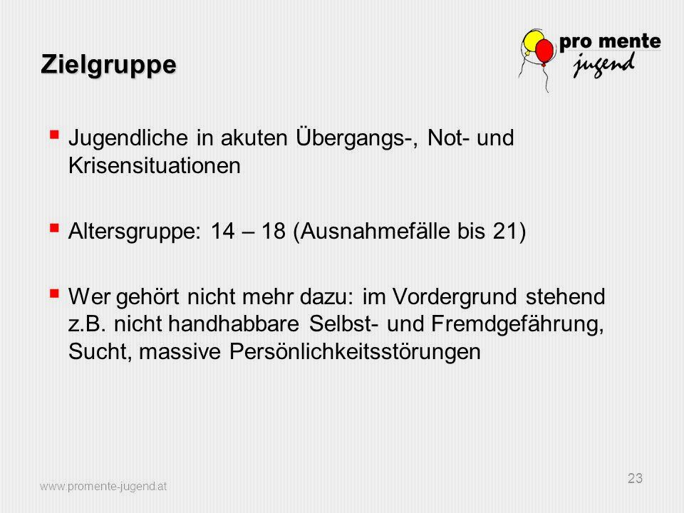 www.promente-jugend.at 23 Zielgruppe  Jugendliche in akuten Übergangs-, Not- und Krisensituationen  Altersgruppe: 14 – 18 (Ausnahmefälle bis 21)  W